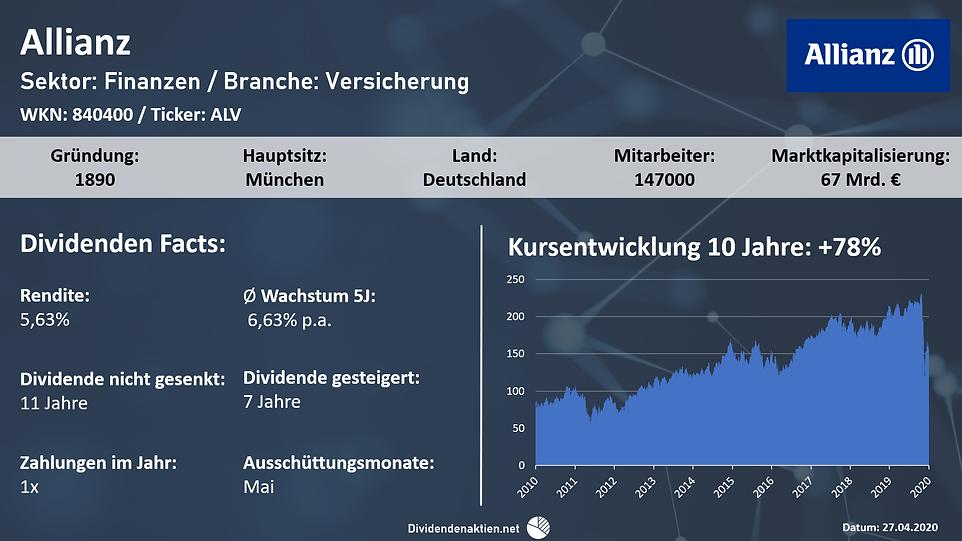 200427_Aktienvorstellung_Allianz.png