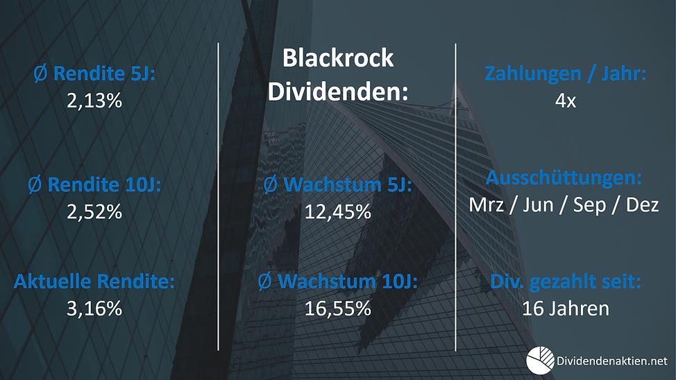 Blackrock_Dividendenrendite_Dividendenwa