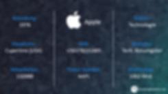 Factsheet Apple / Gründung / Hauptsitz / Mitarbeiter / Ticker Symbol / Branche / Sektor