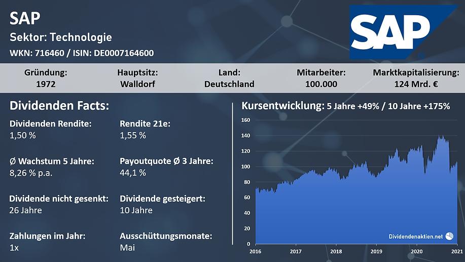 210104_SAP_OV.png