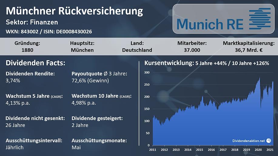 210415_Munich_Re_OV.png