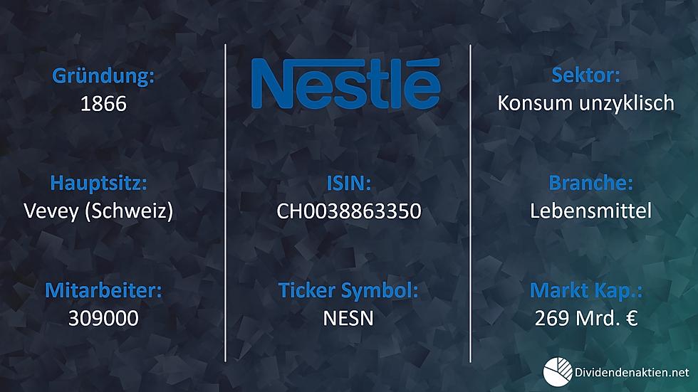 01_Nestle_Factsheet_Gründung_Mitarbeiter