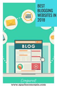 Best Blogging Platforms 2018