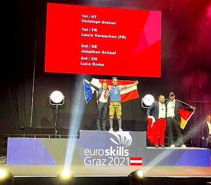 EuroSkills2021