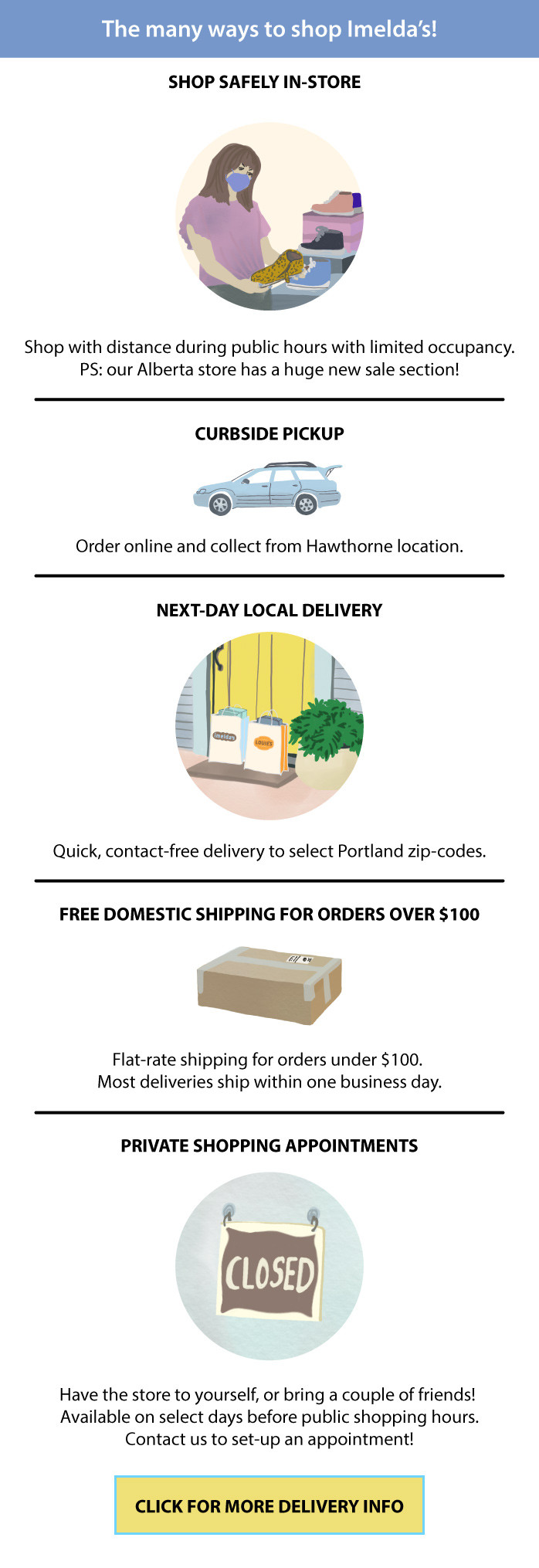 Delivery and Shopping during Covid
