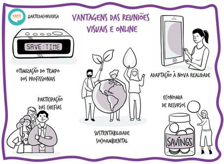 As vantagens dos eventos online