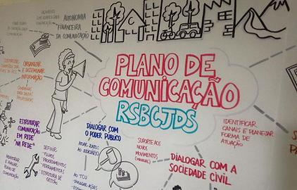 Facilitação Gráfica para Rede Cidades - artedaconversa.com.br