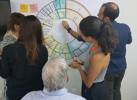 Como combinar facilitação gráfica e facilitação de grupos?