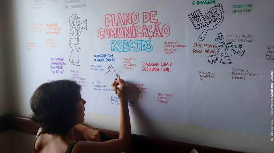 Carol Ramalhete - facilitação visual