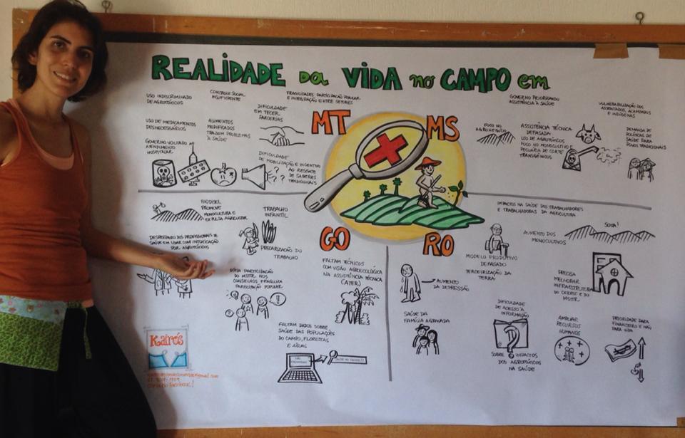 Carol Ramalhete facilita p/ CONTAG