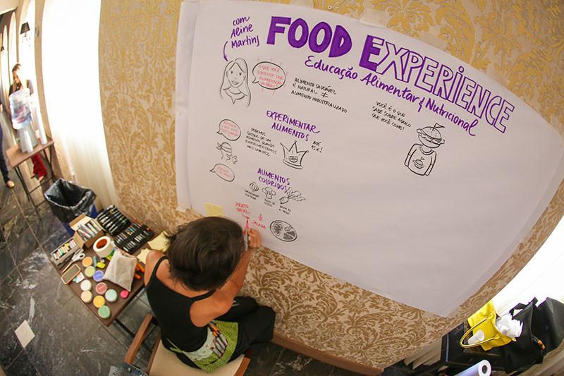Facilitação Gráfica -Food Experience