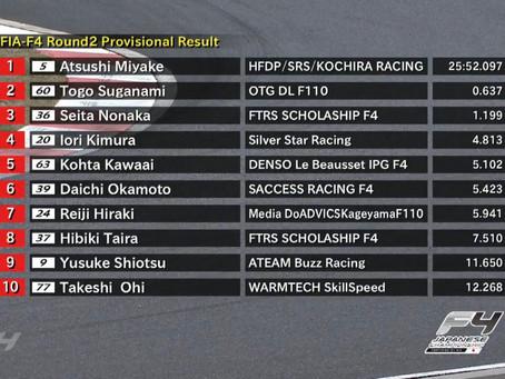 2019 FIAF4 第2戦 岡山国際サーキット 〜決勝 4位 〜