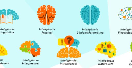 Você sabe por que seu Índice Acadêmico não mede sua inteligência?