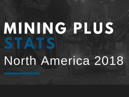 Mining Plus North America Stats