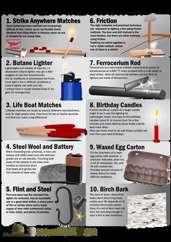 Top Ten Fire Siarters
