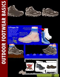 Outdoor Footwear Basics
