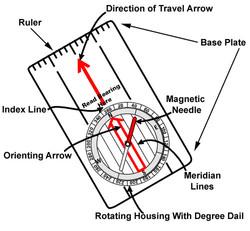 Orienteering Compass Basics