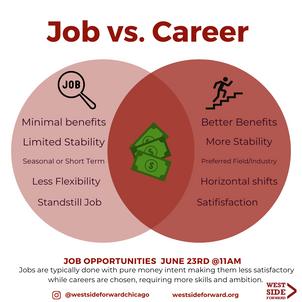 Client Work: Job Opportunities Venn Diagram .png