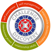 Challenge Discovery_Signature Teambuildi