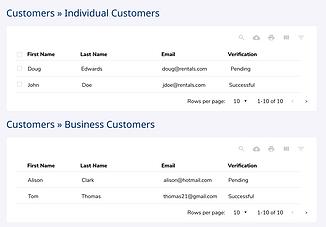 Customer Profiling Made Easy