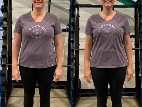 The Motivate Fitness Leptin Reset Program