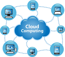 content_Cloud-computing-concept_nobg.png