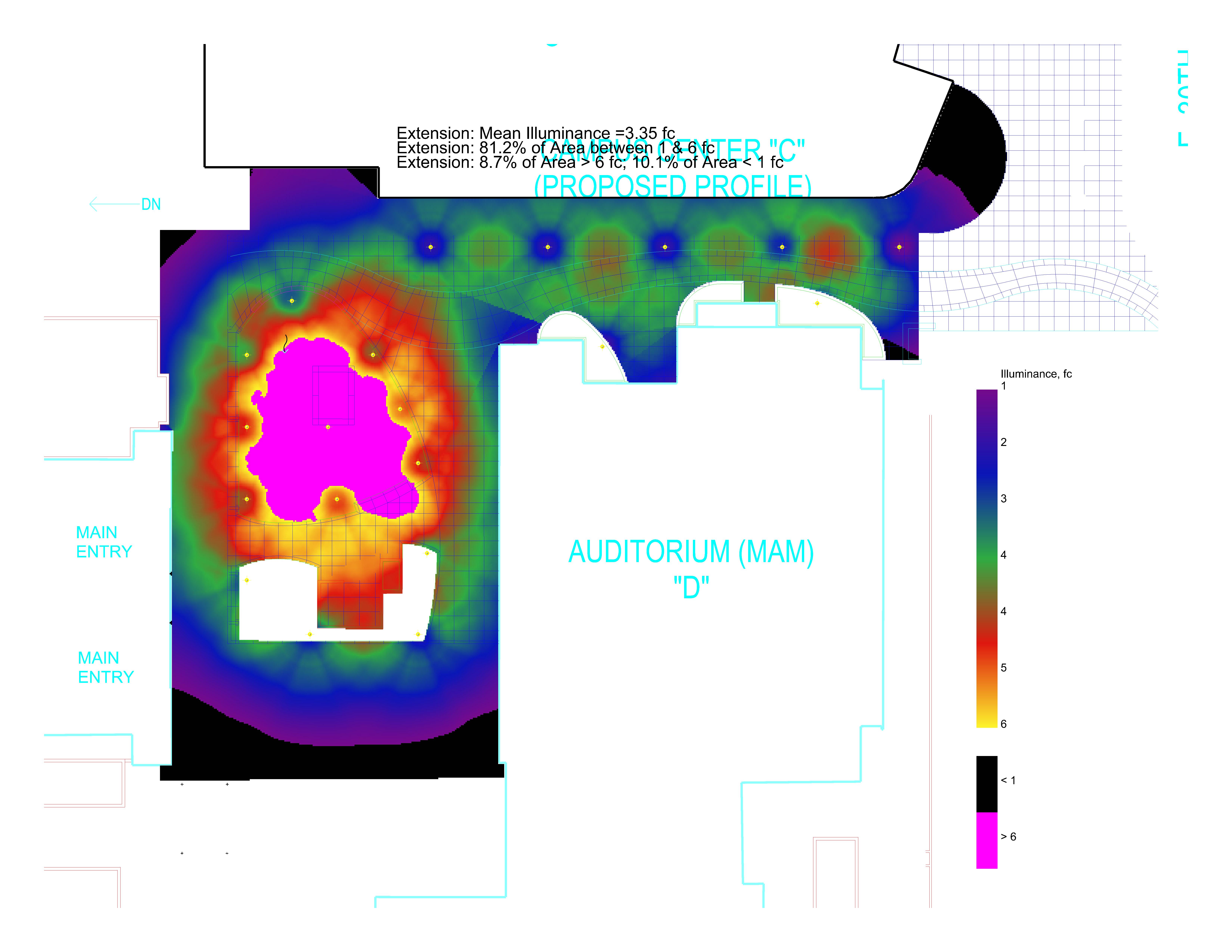 Photometric SE Extension (2)