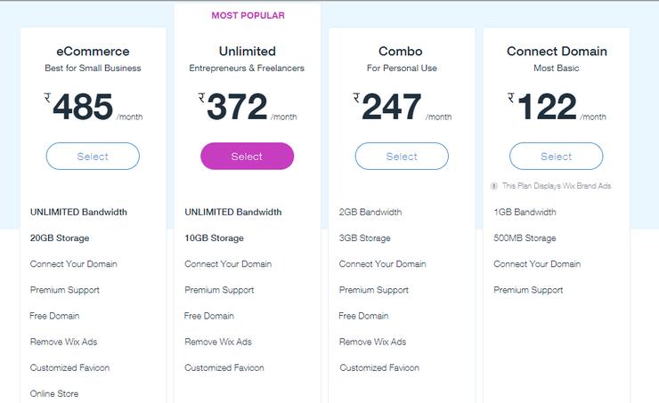 Wix.com Par Premium Plan Lene Ke Fayde Janiye