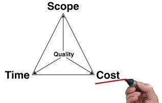 Projektmanagement Dreieck