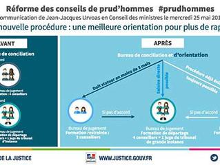 Quelle est la procédure devant le bureau de conciliation et d'orientation du Conseil de Prud&#39
