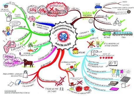Lectura rapida, mapas mentales, aprender a leer, curso de lectura, compresnsión y memoria
