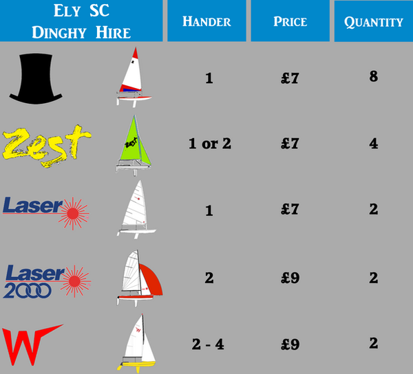 Dinghy Hire Poster.png