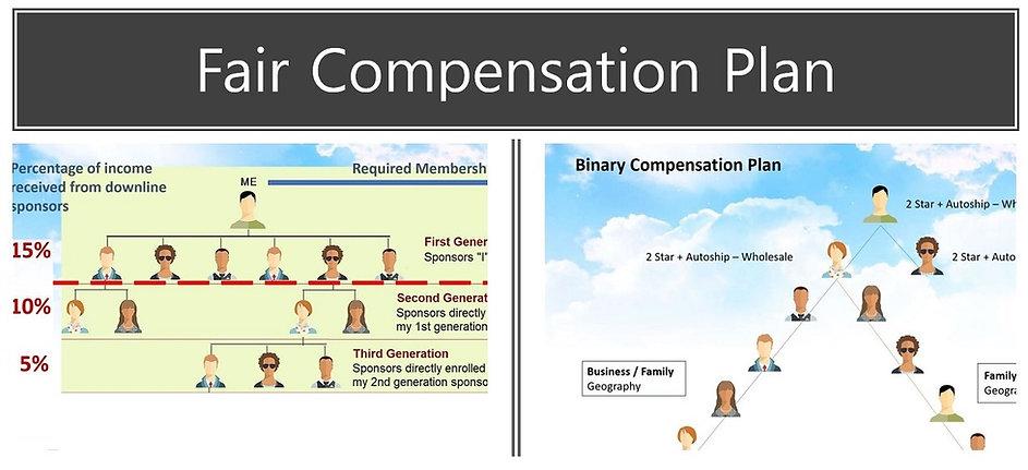 Fair Compensation Plan GCoop.JPG
