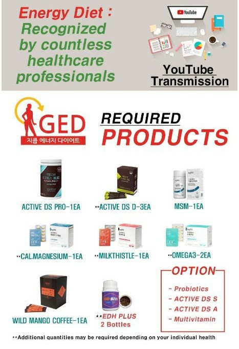 GCoop Energy Diet Required Products