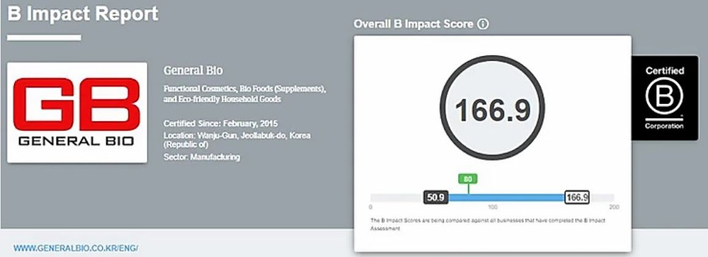 General Bio B Impact Report