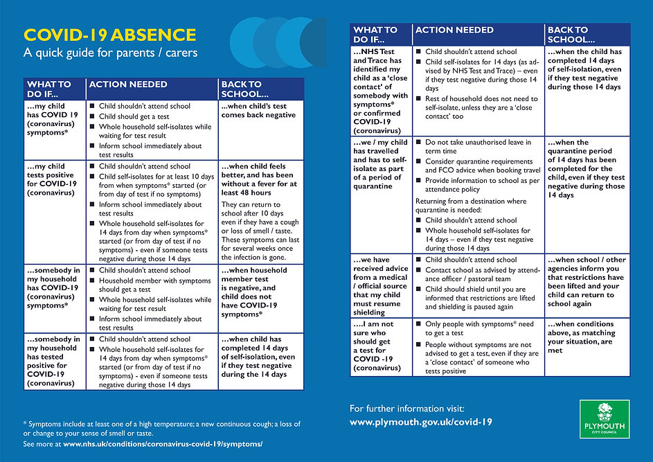 Covid-19 Absence - A quick guide.jpg