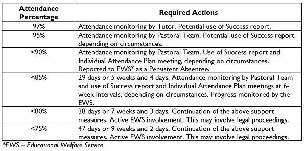 Attendance Table 2.JPG
