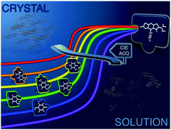 Aggregation-caused quenching versus crystallization induced emission in thiazolo[5,4-b]thieno[3,2-e]