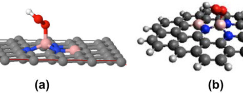 B,N‐Codoped graphene as catalyst for the oxygen reduction reaction: Insights from periodic and clust