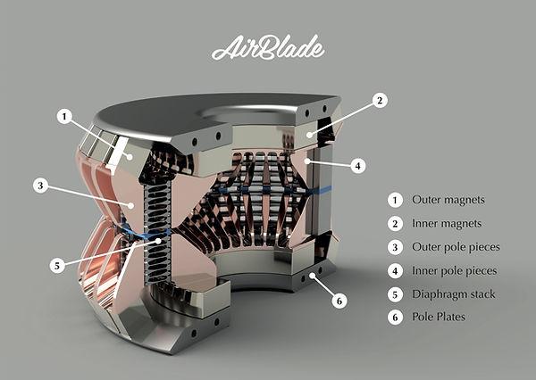 AirBlade Detail