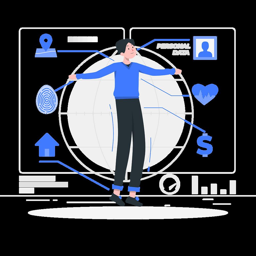 Définir son profil de client idéal