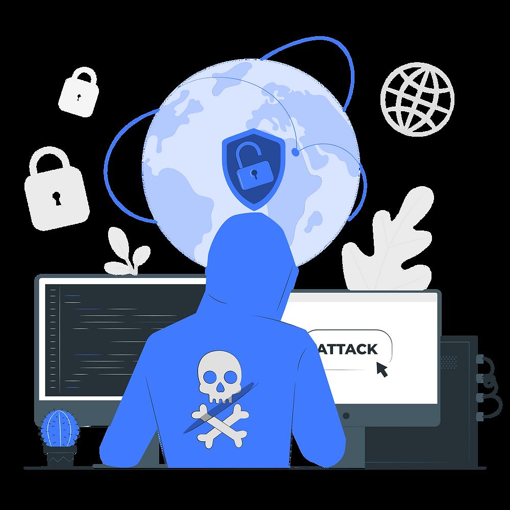 Cyber sécurité et protection des données : les bonnes pratiques