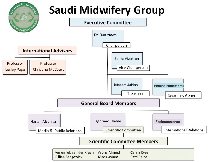 SMG 2018 Organization Chart_edited.png