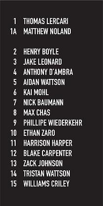 SeaKings2019 VARSITY roster only.jpg