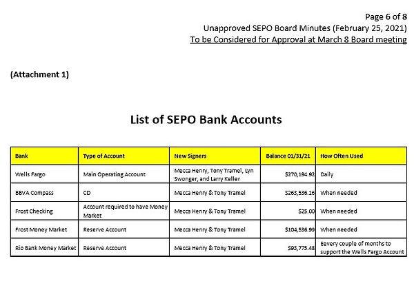 SEPO Accounts-New Signers-Amts-Usage_202