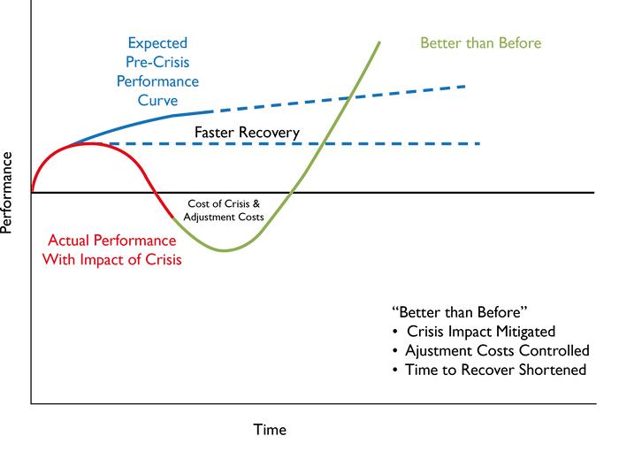 Crisis Graph 1.png