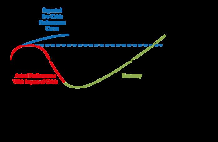 Crisis Graph 3.png