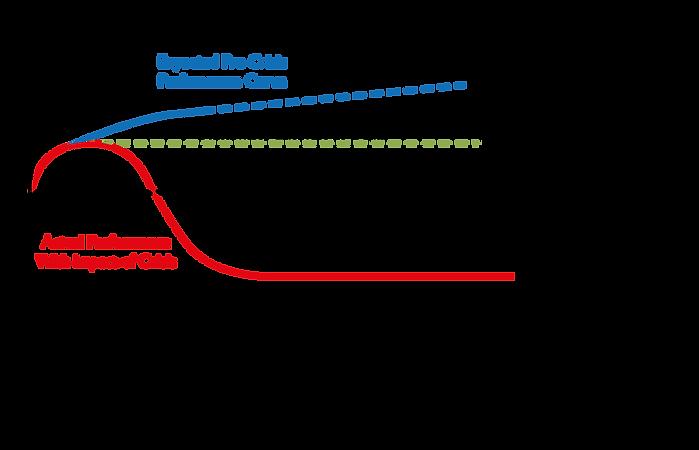 Crisis Graph 2.png