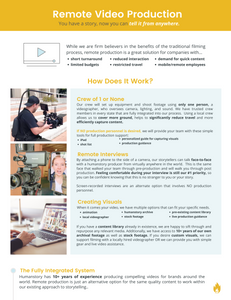 One sheet explaining humanstory's remote video production