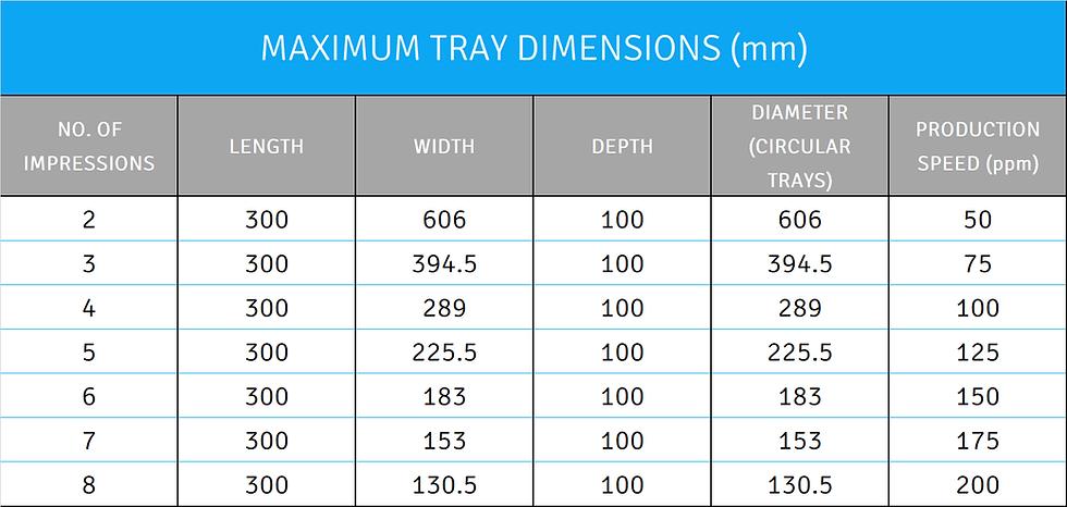 REVOLUTION-XL MAXIMUM TRAY DIMENSIONS.pn